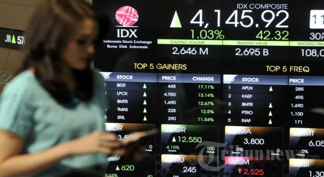 Monitoring Index Saham (foto bursamon.com)